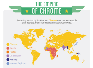 Chrome Empire