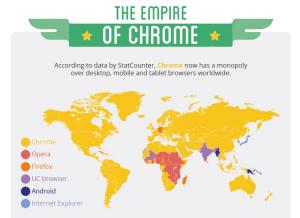 Chrome Empire
